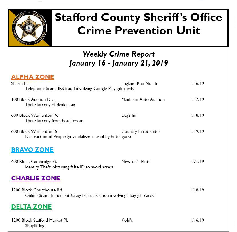 Stafford County Sheriff's Office